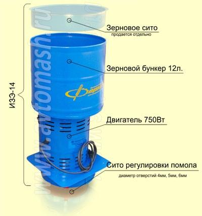 Схема зернодробилки и местонахождение двигателя